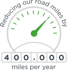 Reducing our road miles by 400,000 miles per year